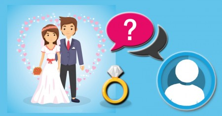 Find out who you're going to get married to!